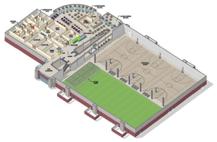 Blog chuck jenkins for Athletic training facility design